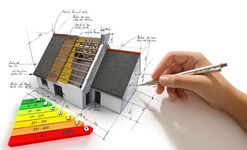 DPE Logement Audit Energetique